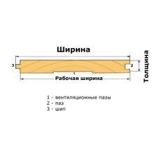 Шпунтованная доска для пола: ель/сосна 36х113х6000 сорт ВС