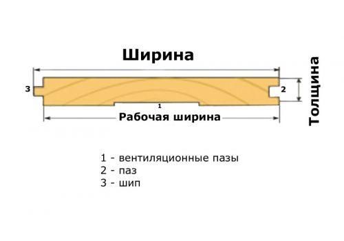 Шпунтованная доска для пола: ель/сосна 36х143х5000 сорт А